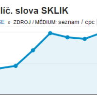 Google Analytics a Sklik
