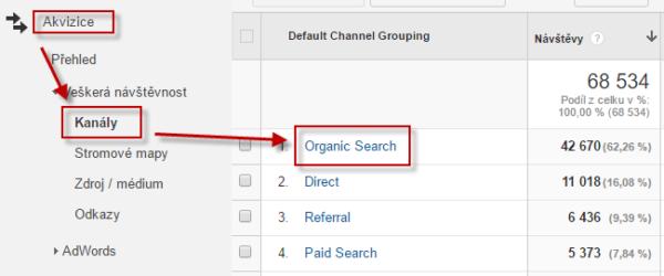 Google Analytics - přirozené vyhledávání
