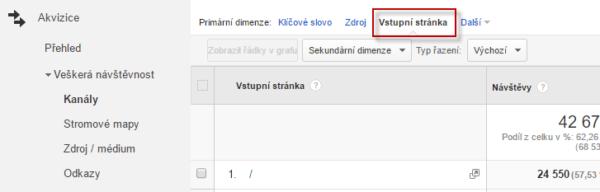 Google Analytics - vstupní stránky z vyhledávačů