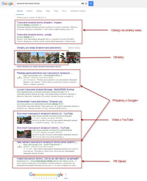 SEO v podání MD webdesign