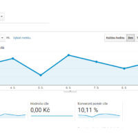 Konverze v Google Analytics